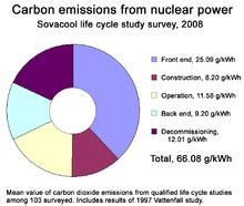 Essay on Energy Crisis in India and Its Solution - wikiessays